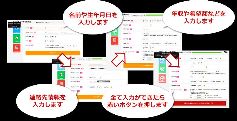 SMBCモビット 10秒簡易審査 申込みフォーム