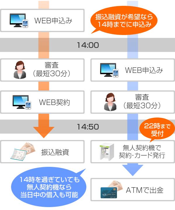 sokujitsu_nagare03