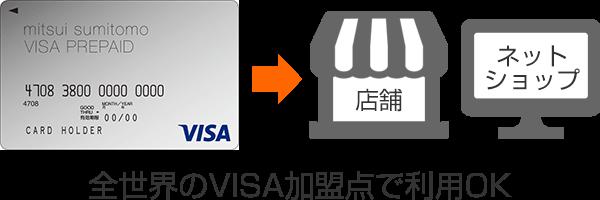 三井住友VISAプリペイドは全世界のVISA加盟店で利用できます