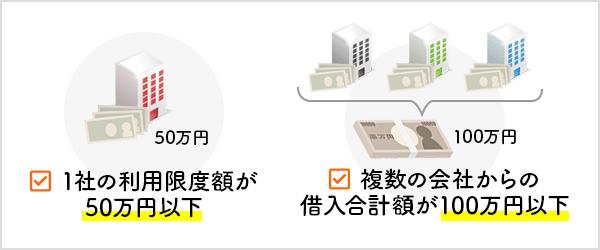1社の利用限度額が50万円以下 複数の会社からの借入合計額が100万円以下